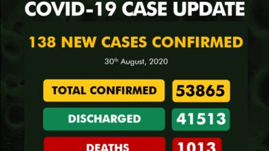 Photo of Covid-19: Kwara State records three new cases, as Nigeria records lowest daily figure
